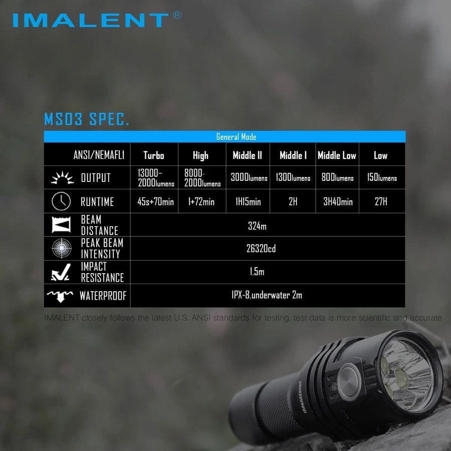 Imalent MS03